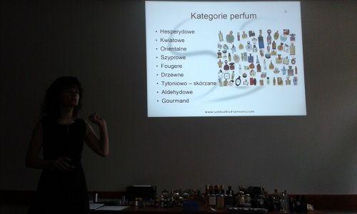 kategorie perfum